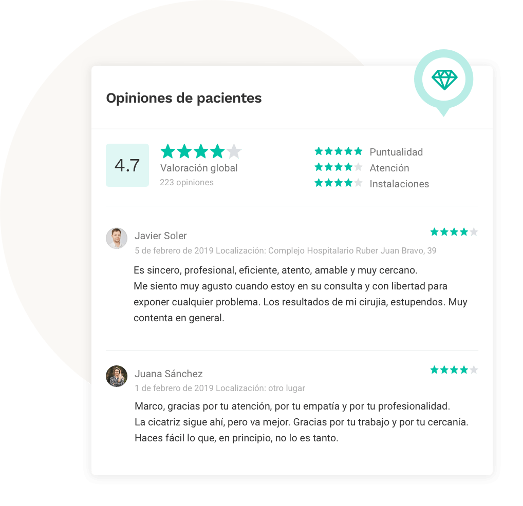 reviews-es